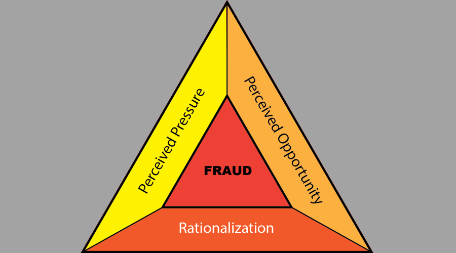 The fraud triangle – why people commit fraud